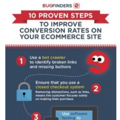 HOW ANY E-COMMERCE BUSINESS CAN COMPETE WITH SITES LIKE AMAZON